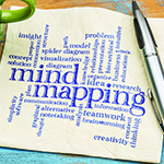 Mind mapping in 6 simple steps for business development