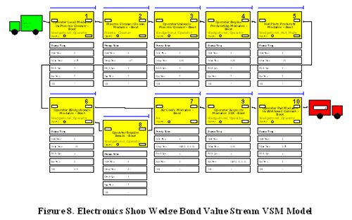 Adding Value to VSM Gahagan – Shipping Schedule Template